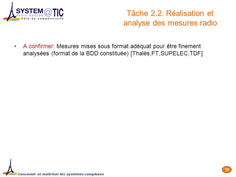 Concevoir et maîtriser les systèmes complexes 11 Tâche 2.2: Réalisation et analyse des mesures radio A confirmer: Mesures mises sous format adéquat po
