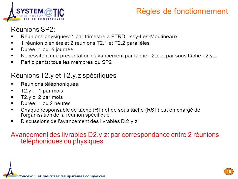 Concevoir et maîtriser les systèmes complexes 15 Réunions SP2: Réunions physiques: 1 par trimestre à FTRD, Issy-Les-Moulineaux 1 réunion plénière et 2