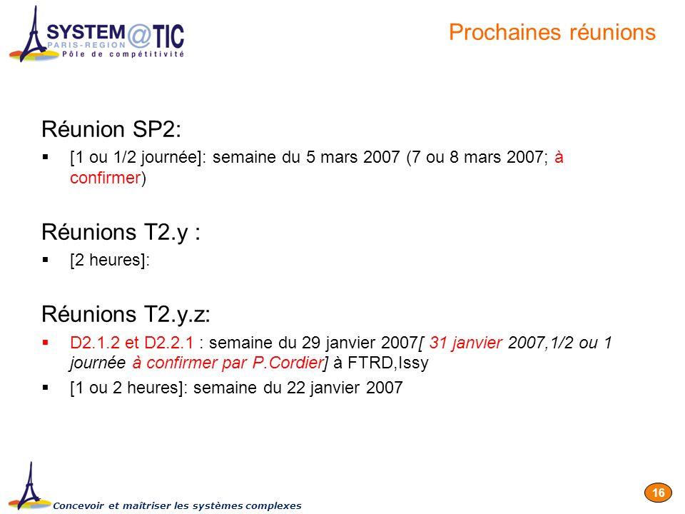 Concevoir et maîtriser les systèmes complexes 16 Réunion SP2: [1 ou 1/2 journée]: semaine du 5 mars 2007 (7 ou 8 mars 2007; à confirmer) Réunions T2.y