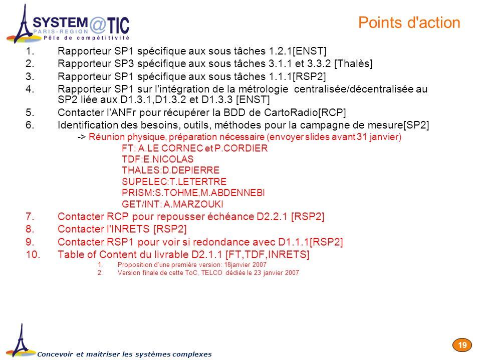 Concevoir et maîtriser les systèmes complexes 19 1.Rapporteur SP1 spécifique aux sous tâches 1.2.1[ENST] 2.Rapporteur SP3 spécifique aux sous tâches 3