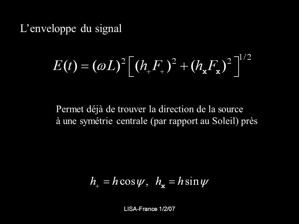 LISA-France 1/2/07 Lenveloppe du signal Permet déjà de trouver la direction de la source à une symétrie centrale (par rapport au Soleil) près