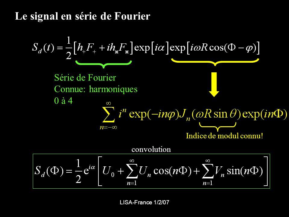 LISA-France 1/2/07 Le signal en série de Fourier Série de Fourier Connue: harmoniques 0 à 4 convolution Indice de modul connu!