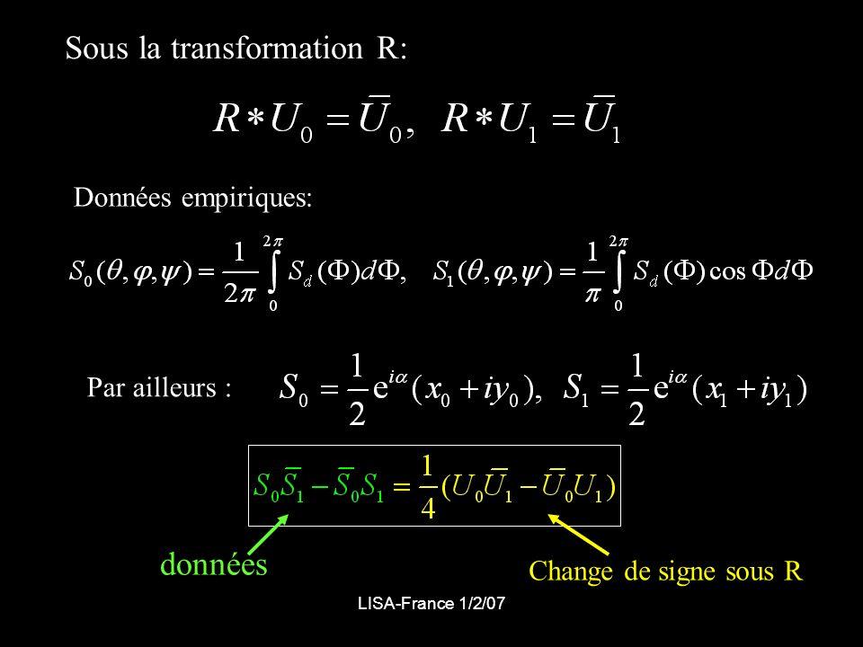 LISA-France 1/2/07 Sous la transformation R: Données empiriques: Par ailleurs : données Change de signe sous R