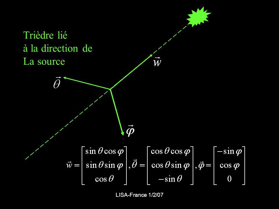 LISA-France 1/2/07 Intégrale de corrélation: En raison des symétries, il suffit de scanner