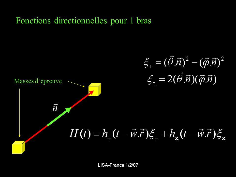 LISA-France 1/2/07 Fonctions directionnelles pour 1 bras Masses dépreuve