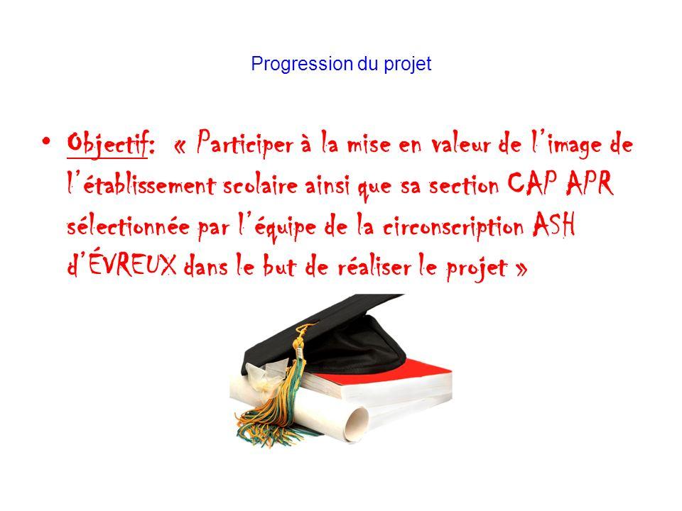 Progression du projet Objectif: « Participer à la mise en valeur de limage de létablissement scolaire ainsi que sa section CAP APR sélectionnée par lé