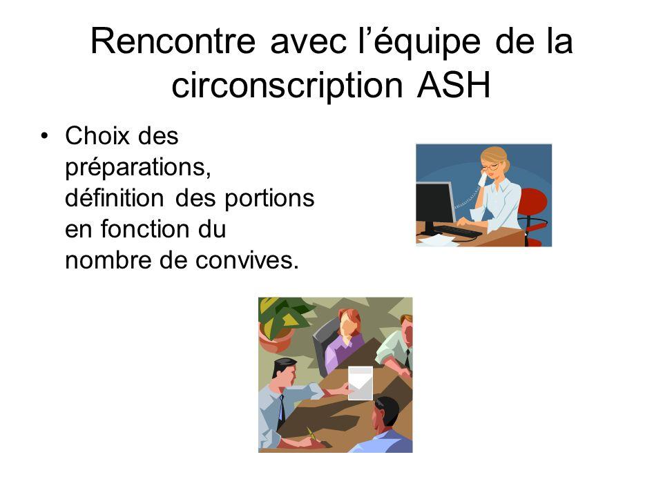 Rencontre avec léquipe de la circonscription ASH Choix des préparations, définition des portions en fonction du nombre de convives.