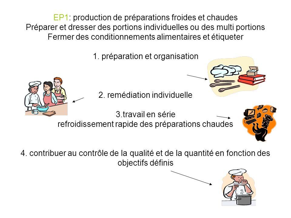 EP1: production de préparations froides et chaudes Préparer et dresser des portions individuelles ou des multi portions Fermer des conditionnements al