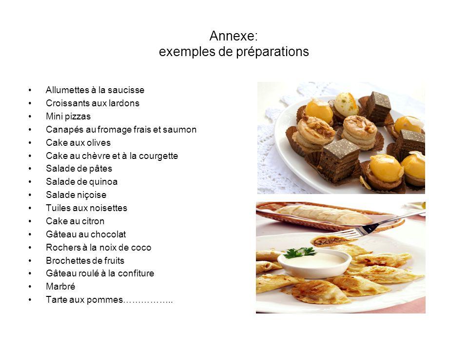 Annexe: exemples de préparations Allumettes à la saucisse Croissants aux lardons Mini pizzas Canapés au fromage frais et saumon Cake aux olives Cake a