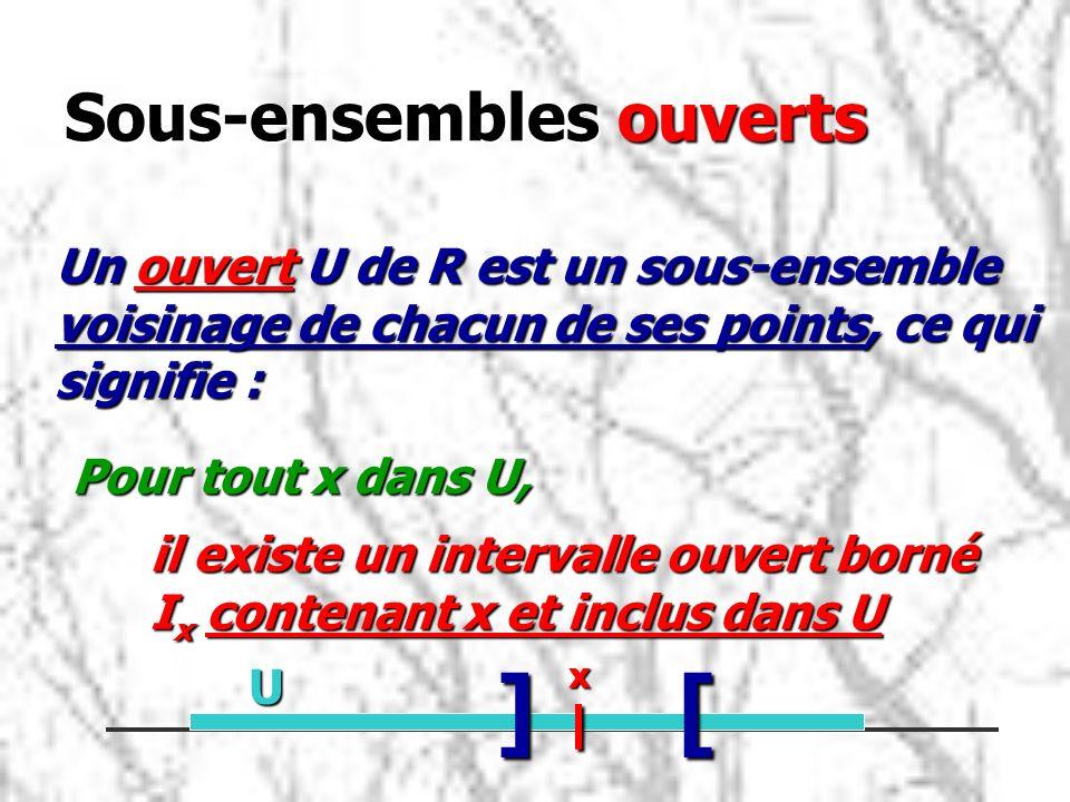 Sous-ensembles ouverts Un ouvert U de R est un sous-ensemble voisinage de chacun de ses points, ce qui signifie : Pour tout x dans U, il existe un int
