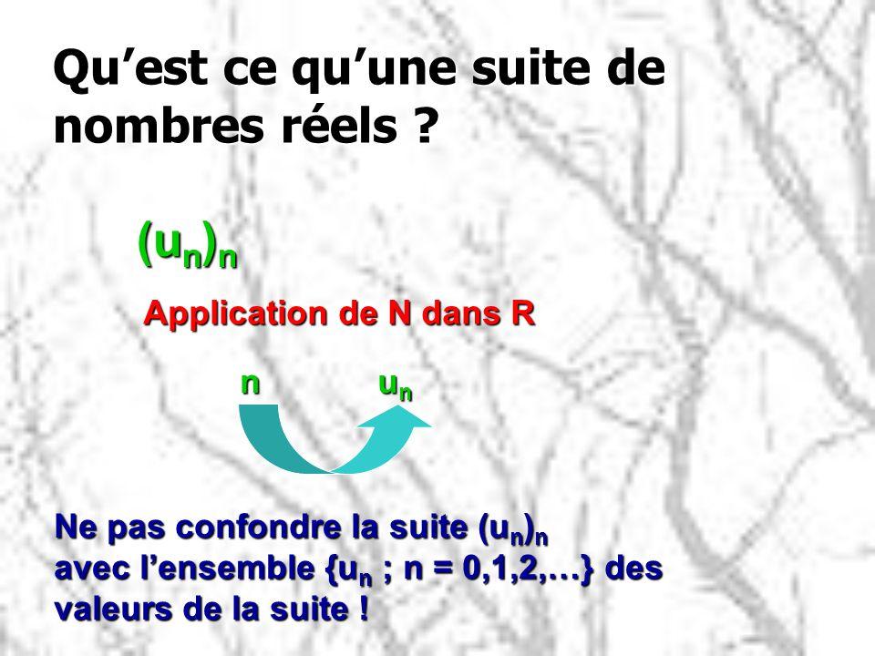 Quest ce quune suite de nombres réels ? (u n ) n Application de N dans R Ne pas confondre la suite (u n ) n avec lensemble {u n ; n = 0,1,2,…} des val
