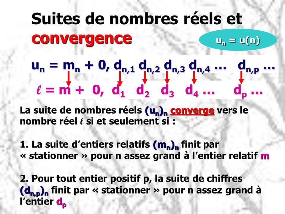 Suites de nombres réels et convergence u n = m n + 0, d n,1 d n,2 d n,3 d n,4 … d n,p … u n = m n + 0, d n,1 d n,2 d n,3 d n,4 … d n,p … l = m + 0, d 1 d 2 d 3 d 4 … d p … l = m + 0, d 1 d 2 d 3 d 4 … d p … La suite de nombres réels (u n ) n converge vers le nombre réel l si et seulement si : 1.