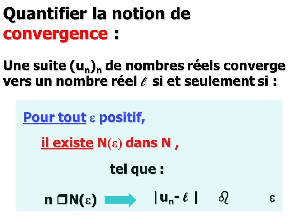 Quantifier la notion de convergence : Une suite (u n ) n de nombres réels converge vers un nombre réel l si et seulement si : Pour tout positif, il existe N dans N, tel que : n r N( ) |u n - l | b |u n - l | b