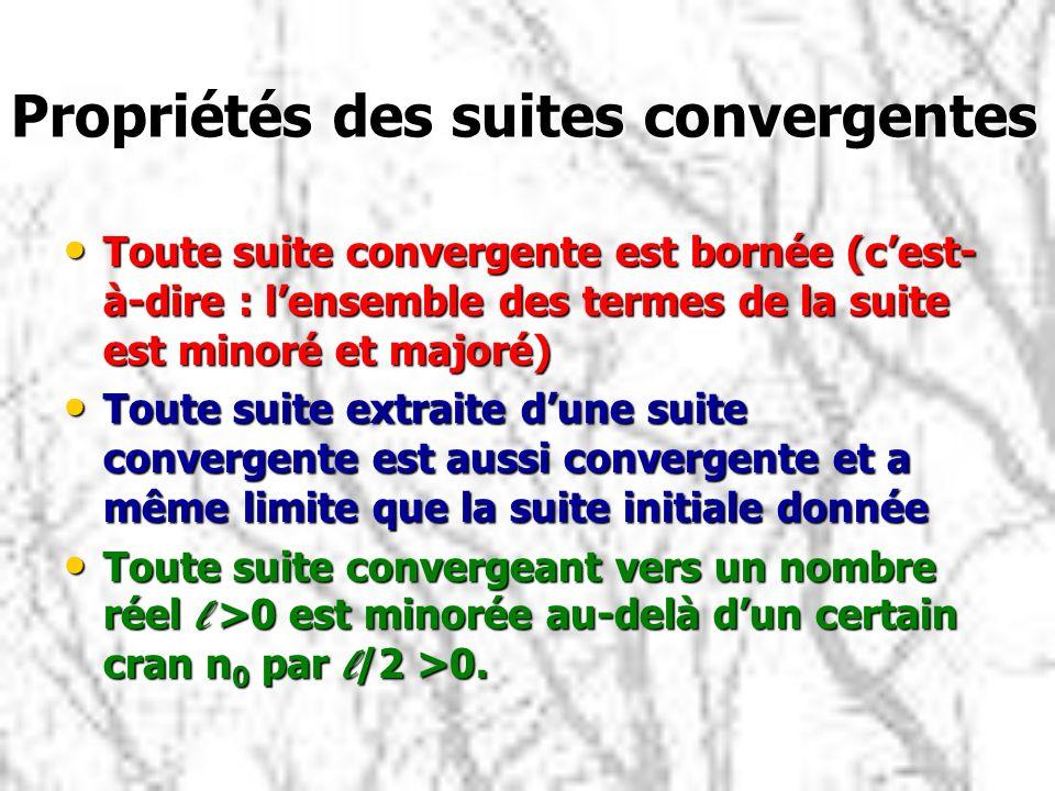 Propriétés des suites convergentes Toute suite convergente est bornée (cest- à-dire : lensemble des termes de la suite est minoré et majoré) Toute suite convergente est bornée (cest- à-dire : lensemble des termes de la suite est minoré et majoré) Toute suite extraite dune suite convergente est aussi convergente et a même limite que la suite initiale donnée Toute suite extraite dune suite convergente est aussi convergente et a même limite que la suite initiale donnée Toute suite convergeant vers un nombre réel l >0 est minorée au-delà dun certain cran n 0 par l /2 >0.