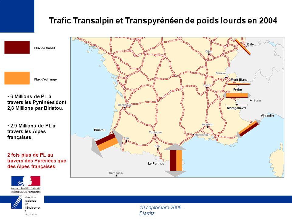 19 septembre 2006 - Biarritz direction régionale de lÉquipemen t Aquitaine Trafic Transalpin et Transpyrénéen de poids lourds en 2004 6 Millions de PL