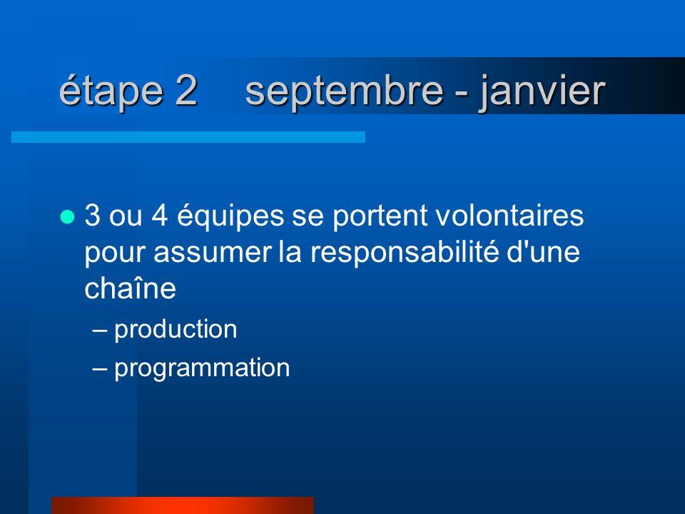 étape 2 septembre - janvier 3 ou 4 équipes se portent volontaires pour assumer la responsabilité d'une chaîne –production –programmation