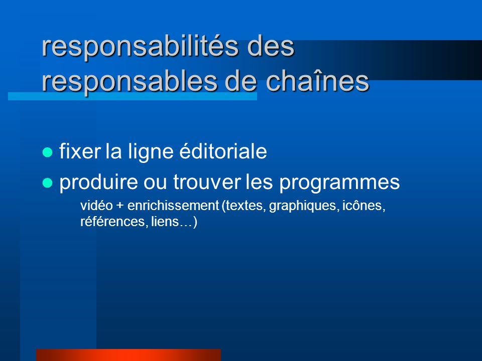 responsabilités des responsables de chaînes fixer la ligne éditoriale produire ou trouver les programmes vidéo + enrichissement (textes, graphiques, i