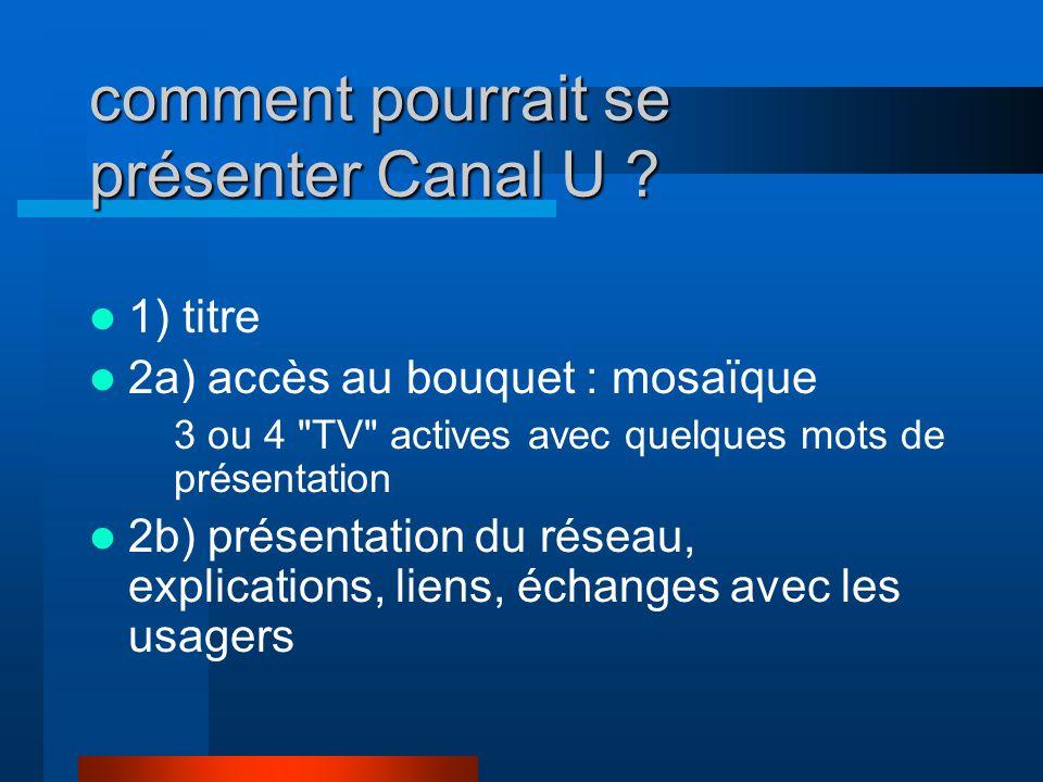 comment pourrait se présenter Canal U ? 1) titre 2a) accès au bouquet : mosaïque 3 ou 4