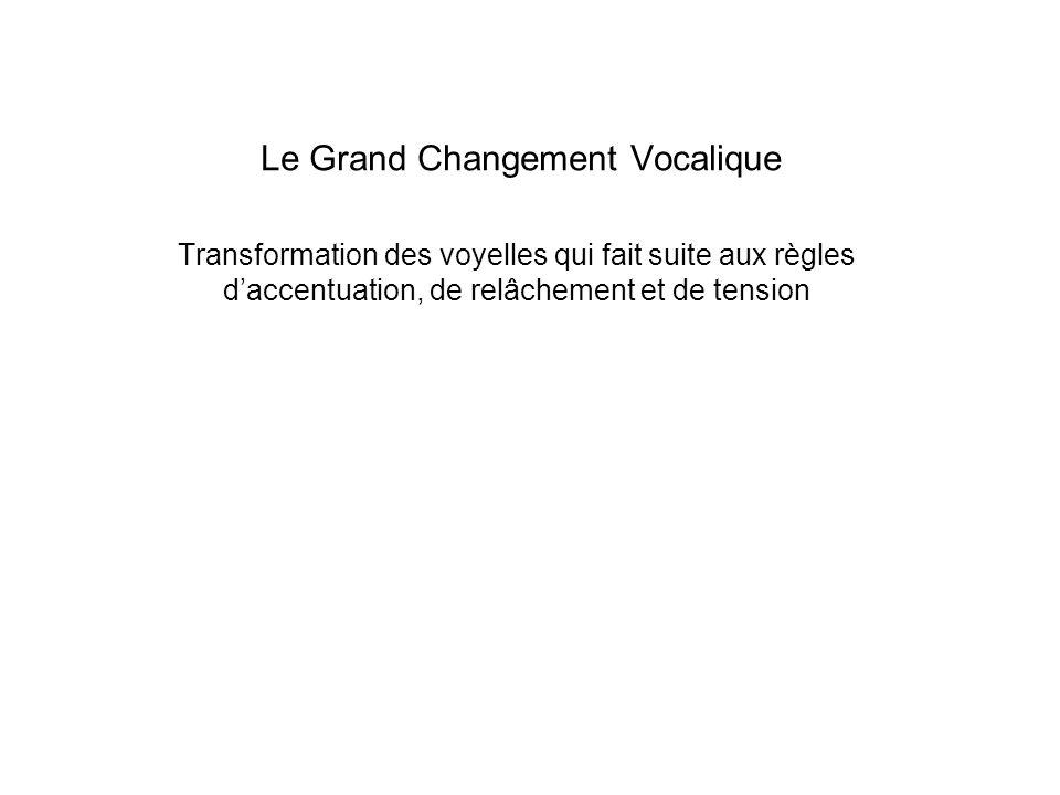 Le Grand Changement Vocalique Transformation des voyelles qui fait suite aux règles daccentuation, de relâchement et de tension