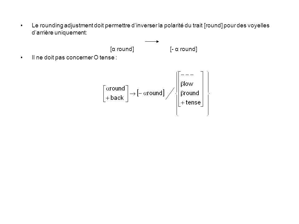 Le rounding adjustment doit permettre dinverser la polarité du trait [round] pour des voyelles darrière uniquement: [α round][- α round] Il ne doit pa