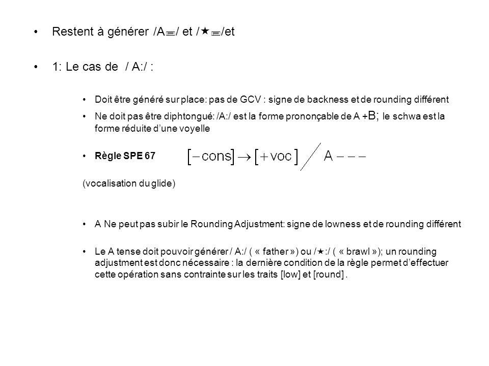Restent à générer /A / et / /et 1: Le cas de / A:/ : Doit être généré sur place: pas de GCV : signe de backness et de rounding différent Ne doit pas ê