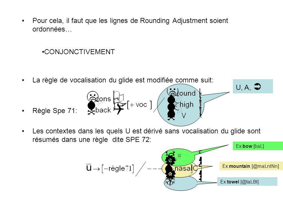 Pour cela, il faut que les lignes de Rounding Adjustment soient ordonnées… La règle de vocalisation du glide est modifiée comme suit: Règle Spe 71: Le