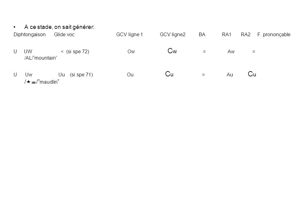 A ce stade, on sait générer: Diphtongaison Glide voc GCV ligne 1GCV ligne2 BA RA1 RA2 F. prononçable U UW < (si spe 72) Ow C w = Aw = /AL/mountain U U
