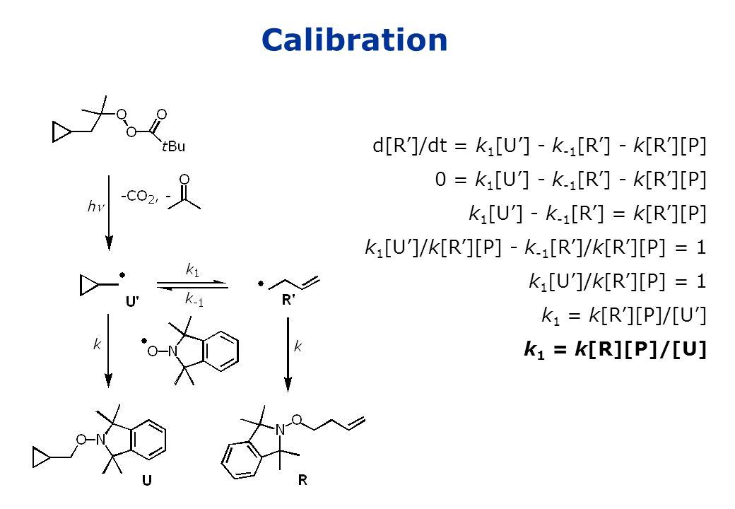 Calibration d[R]/dt = k 1 [U] - k -1 [R] - k[R][P] 0 = k 1 [U] - k -1 [R] - k[R][P] k 1 [U] - k -1 [R] = k[R][P] k 1 [U]/k[R][P] - k -1 [R]/k[R][P] =