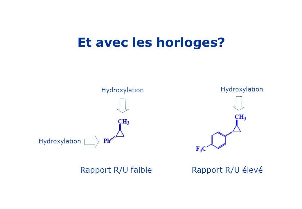 Et avec les horloges? Hydroxylation Rapport R/U élevéRapport R/U faible