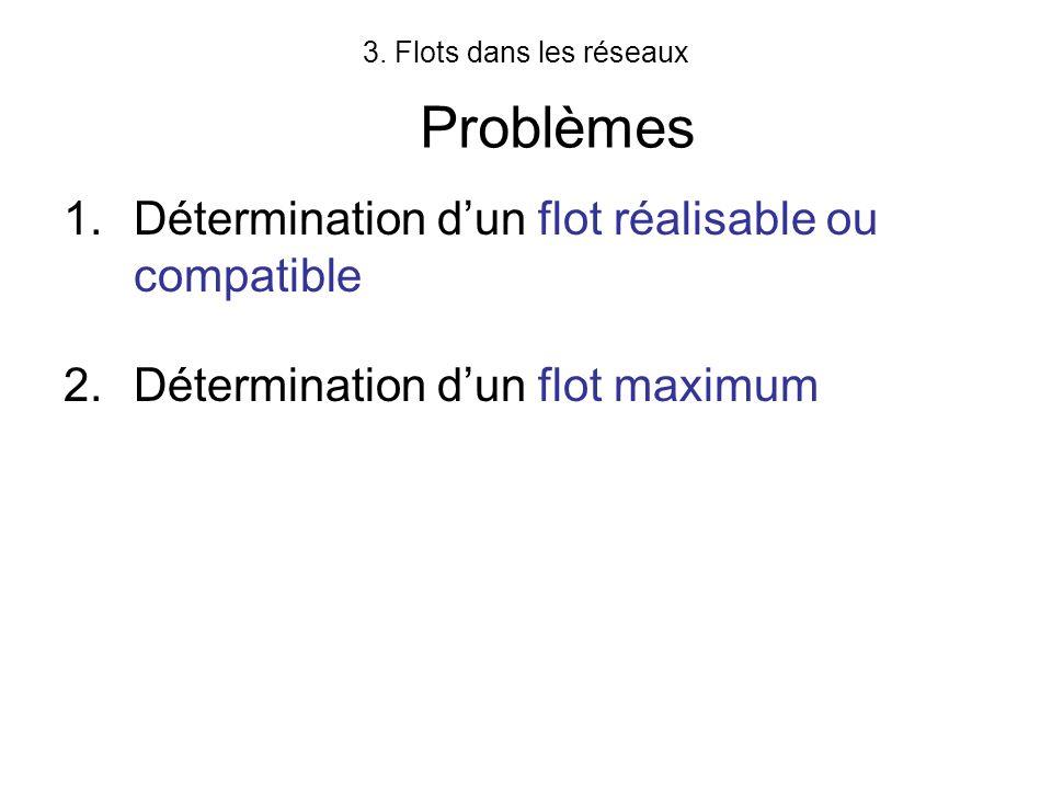 3. Flots dans les réseaux Problèmes 1.Détermination dun flot réalisable ou compatible 2.Détermination dun flot maximum