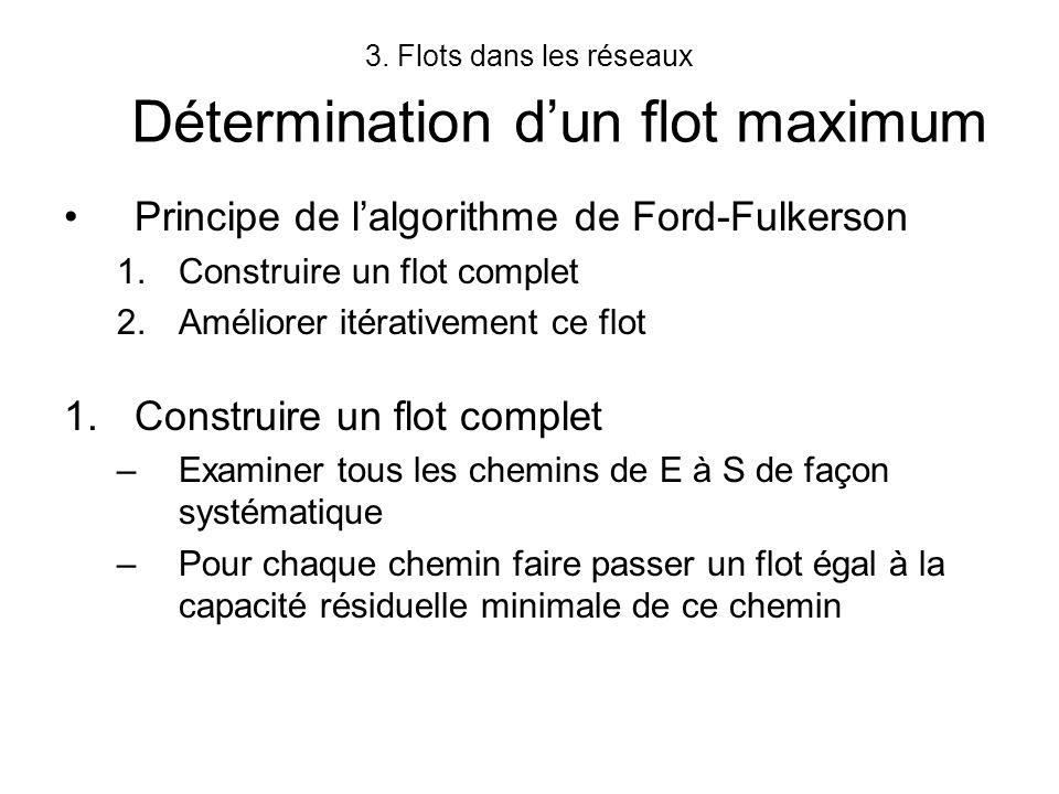 3. Flots dans les réseaux Détermination dun flot maximum Principe de lalgorithme de Ford-Fulkerson 1.Construire un flot complet 2.Améliorer itérativem