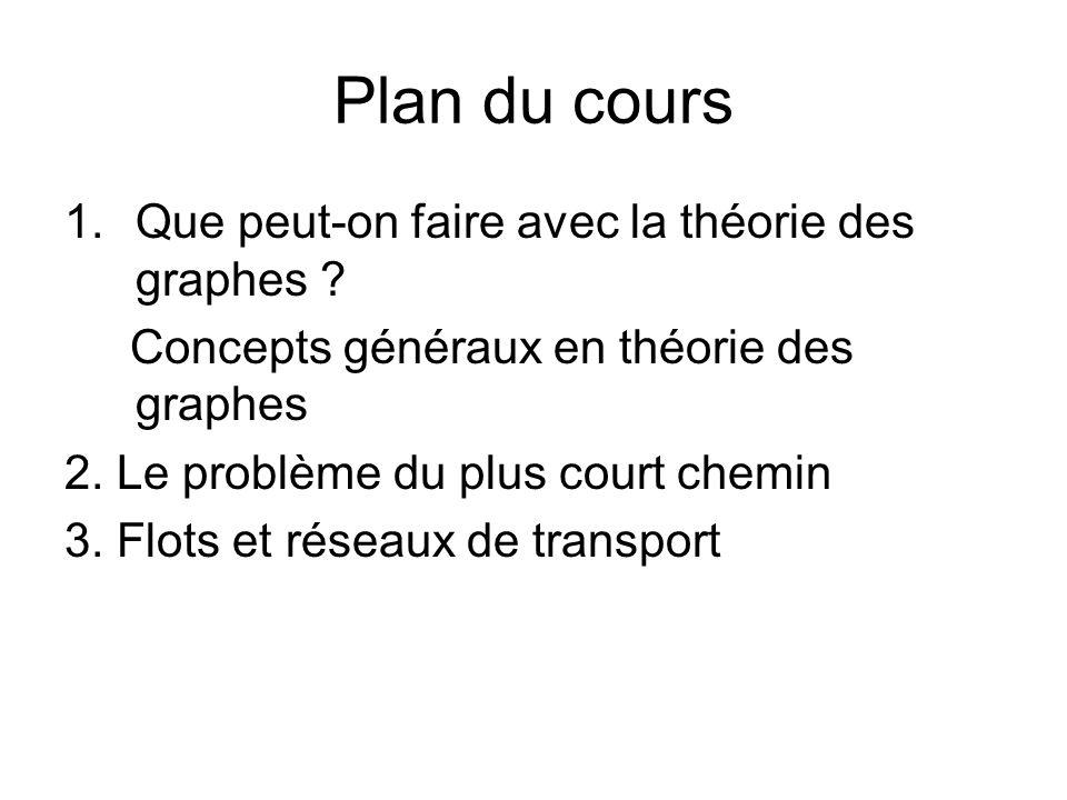 Plan du cours 1.Que peut-on faire avec la théorie des graphes ? Concepts généraux en théorie des graphes 2. Le problème du plus court chemin 3. Flots