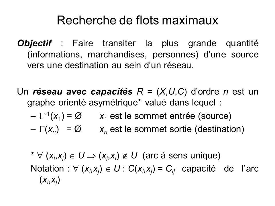 Recherche de flots maximaux Objectif : Faire transiter la plus grande quantité (informations, marchandises, personnes) dune source vers une destinatio