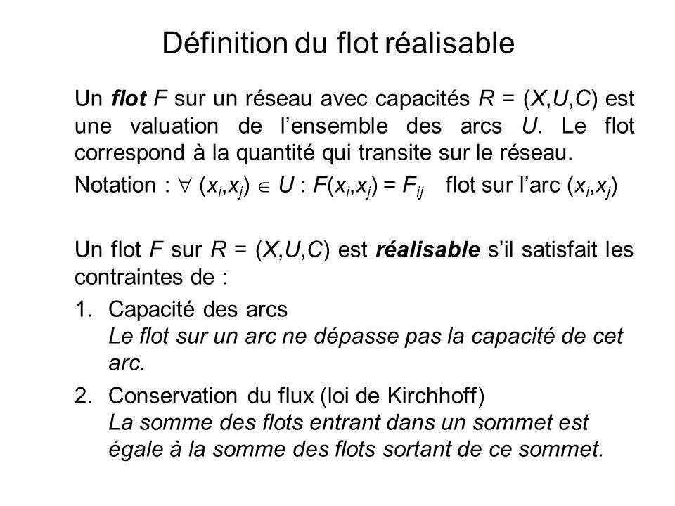 Définition du flot réalisable Un flot F sur un réseau avec capacités R = (X,U,C) est une valuation de lensemble des arcs U. Le flot correspond à la qu