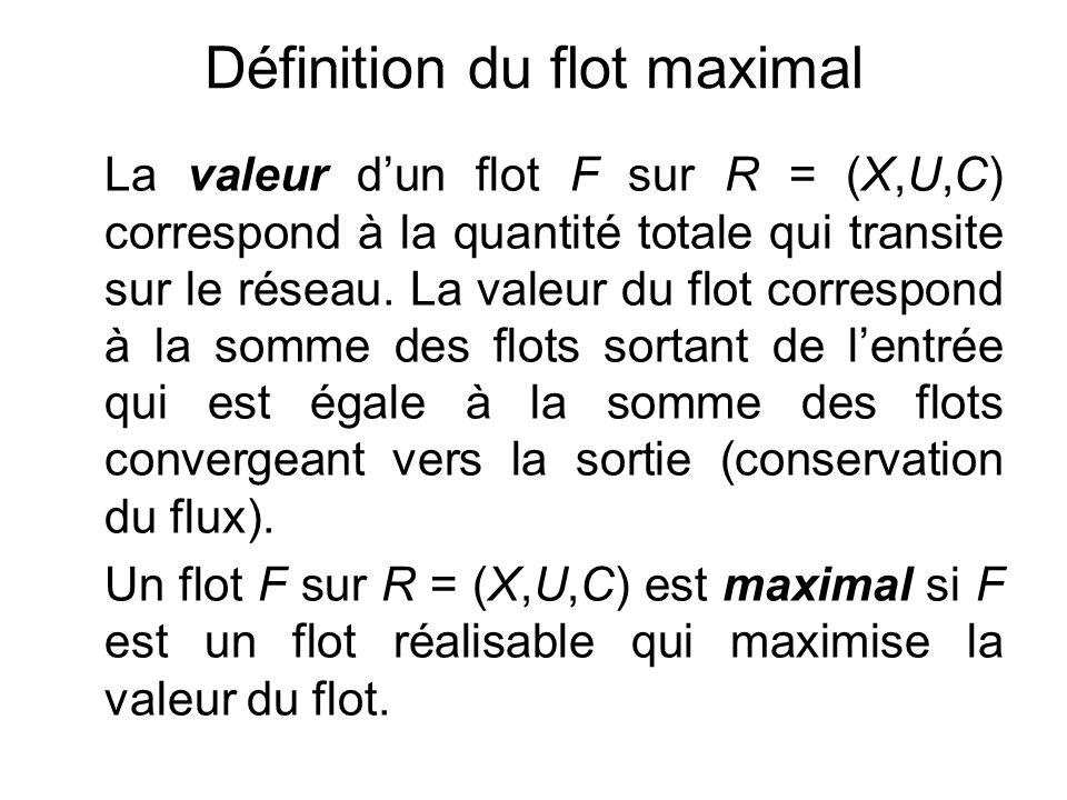 Définition du flot maximal La valeur dun flot F sur R = (X,U,C) correspond à la quantité totale qui transite sur le réseau. La valeur du flot correspo