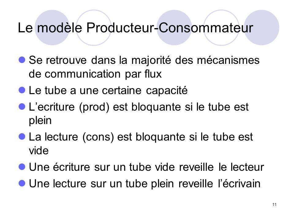 11 Le modèle Producteur-Consommateur Se retrouve dans la majorité des mécanismes de communication par flux Le tube a une certaine capacité Lecriture (