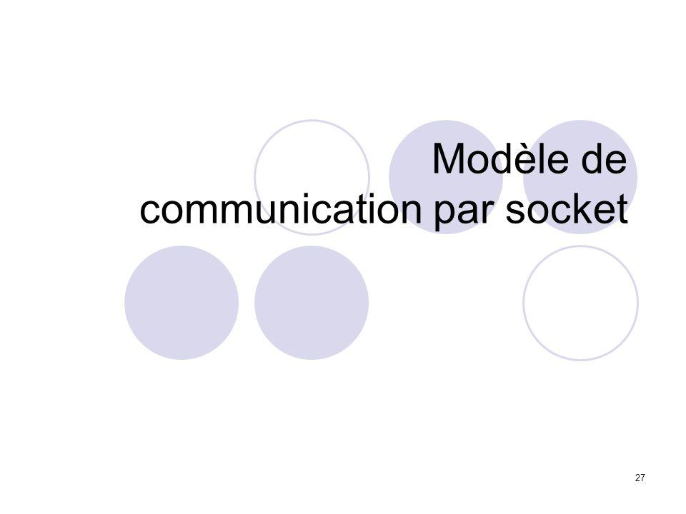 27 Modèle de communication par socket