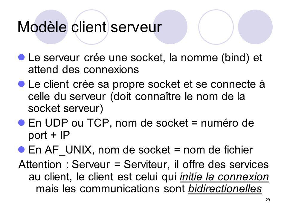 29 Modèle client serveur Le serveur crée une socket, la nomme (bind) et attend des connexions Le client crée sa propre socket et se connecte à celle d
