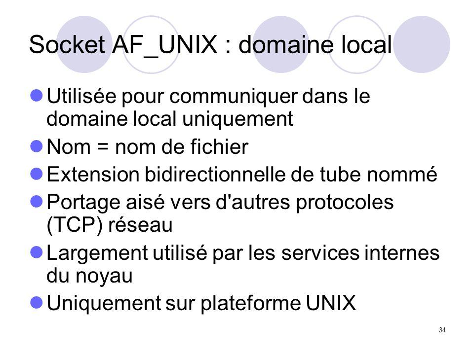 34 Socket AF_UNIX : domaine local Utilisée pour communiquer dans le domaine local uniquement Nom = nom de fichier Extension bidirectionnelle de tube n