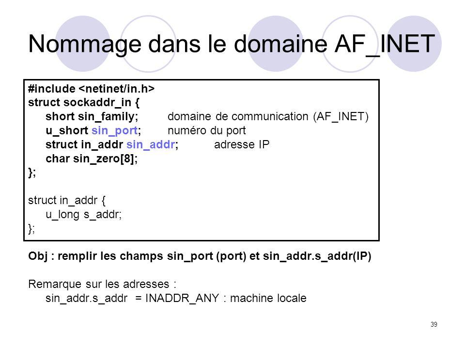39 Nommage dans le domaine AF_INET #include struct sockaddr_in { short sin_family;domaine de communication (AF_INET) u_short sin_port;numéro du port s