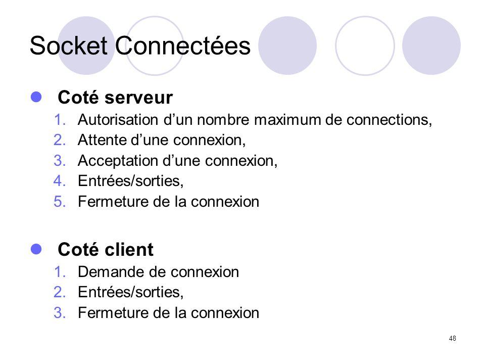 48 Socket Connectées Coté serveur 1.Autorisation dun nombre maximum de connections, 2.Attente dune connexion, 3.Acceptation dune connexion, 4.Entrées/