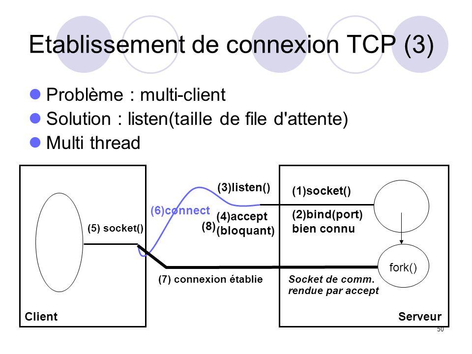 50 Etablissement de connexion TCP (3) Problème : multi-client Solution : listen(taille de file d'attente) Multi thread (5) socket() ServeurClient (1)s