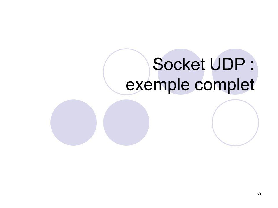 69 Socket UDP : exemple complet