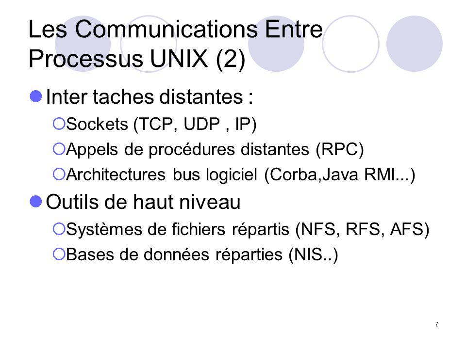 7 Les Communications Entre Processus UNIX (2) Inter taches distantes : Sockets (TCP, UDP, IP) Appels de procédures distantes (RPC) Architectures bus l