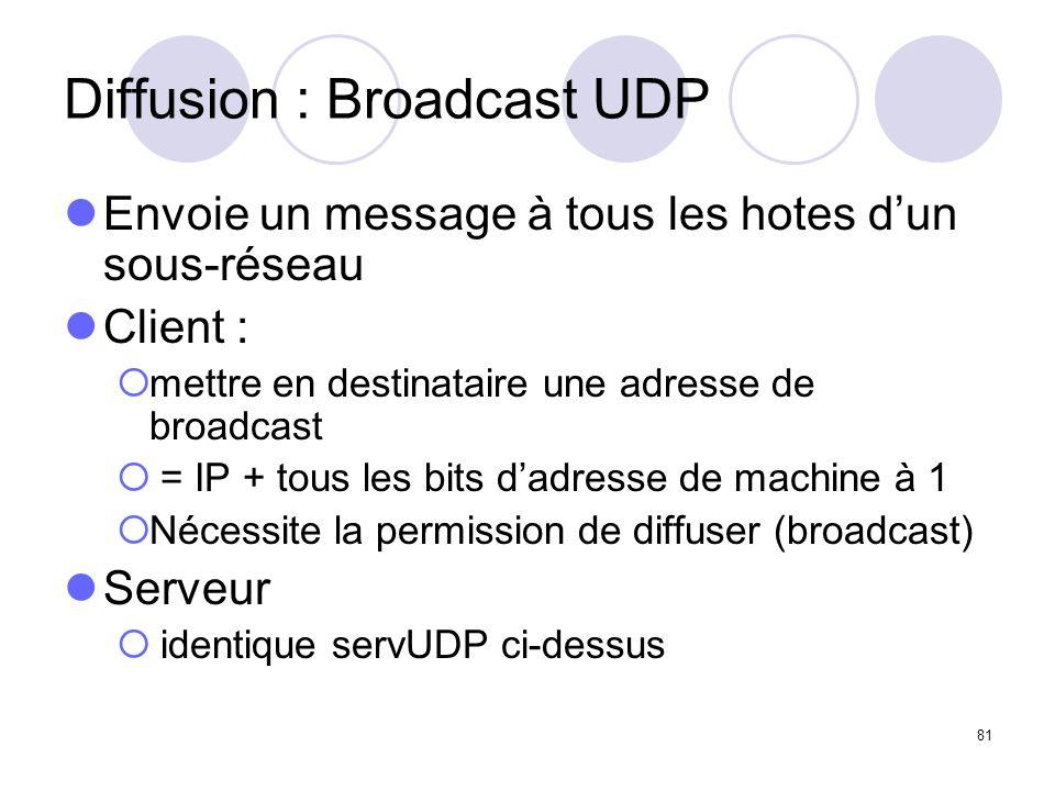 81 Diffusion : Broadcast UDP Envoie un message à tous les hotes dun sous-réseau Client : mettre en destinataire une adresse de broadcast = IP + tous l