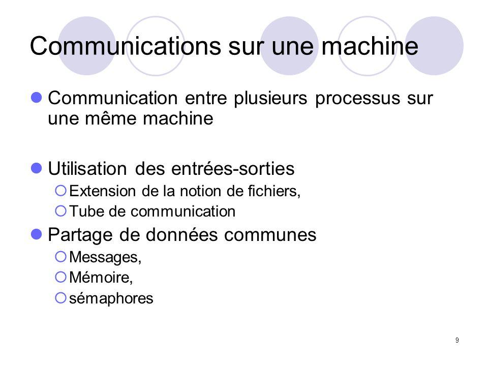 9 Communications sur une machine Communication entre plusieurs processus sur une même machine Utilisation des entrées-sorties Extension de la notion d