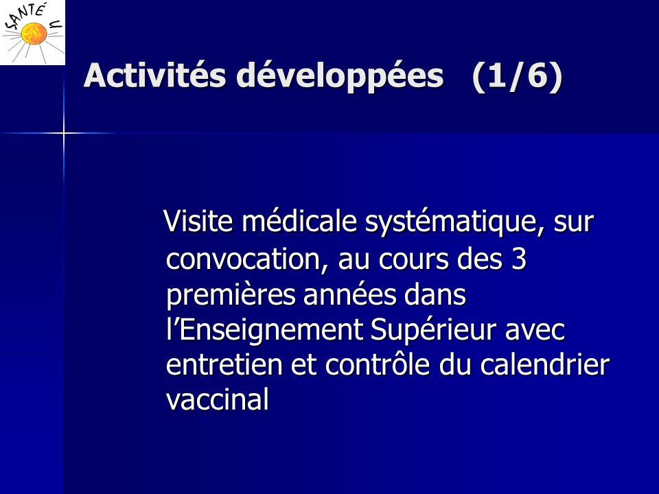 Activités développées (1/6) Visite médicale systématique, sur convocation, au cours des 3 premières années dans lEnseignement Supérieur avec entretien