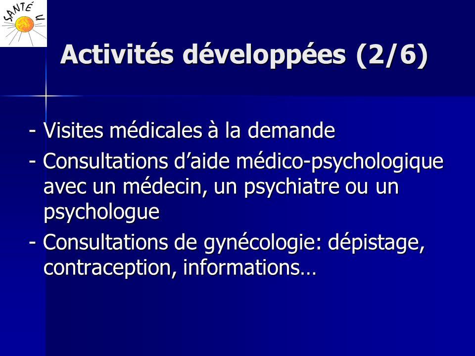 Activités développées (2/6) -Visites médicales à la demande - Consultations daide médico-psychologique avec un médecin, un psychiatre ou un psychologu