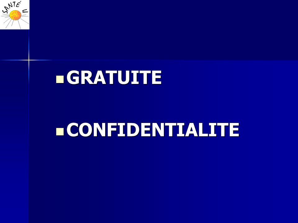 GRATUITE GRATUITE CONFIDENTIALITE CONFIDENTIALITE