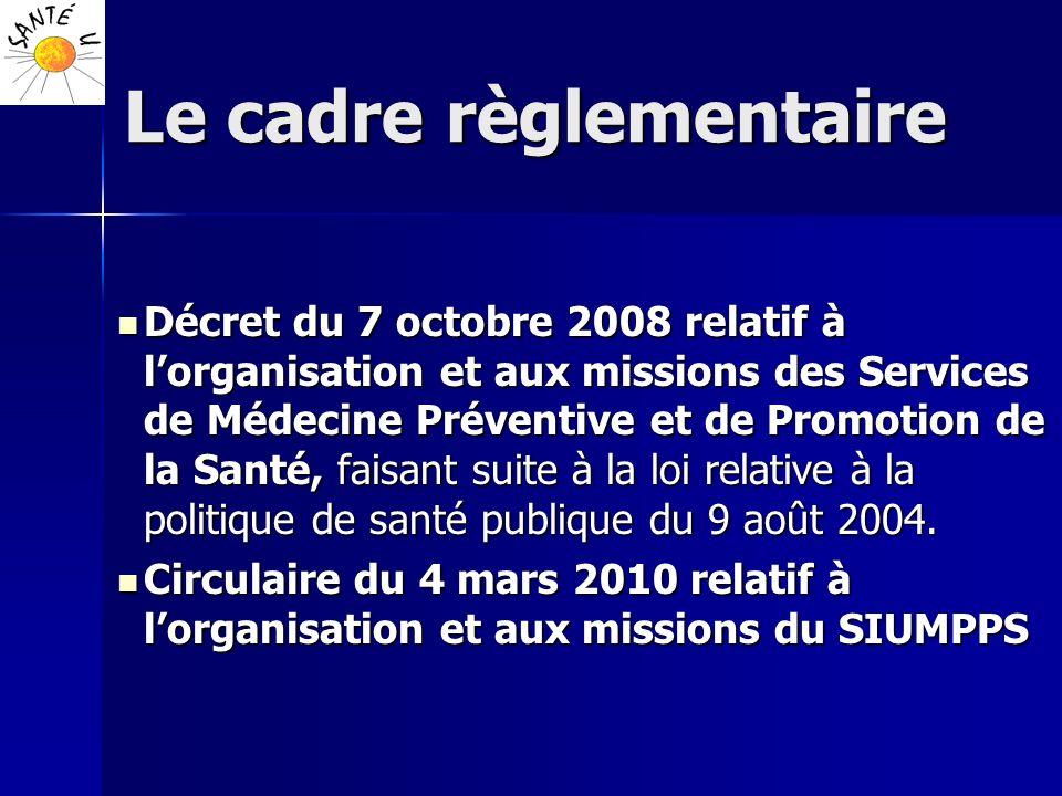 Le cadre règlementaire Décret du 7 octobre 2008 relatif à lorganisation et aux missions des Services de Médecine Préventive et de Promotion de la Sant